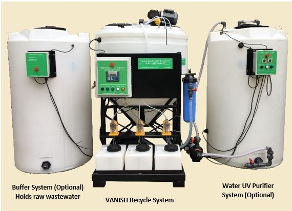 Recycle system